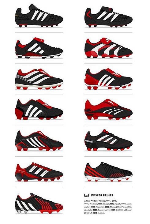 kickster_ru_adidas_predator_history_20