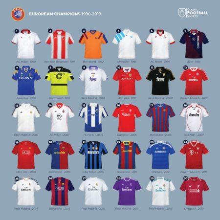 Форма победителей Лиги Чемпионов - 1990-2019
